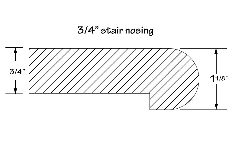 stair nose